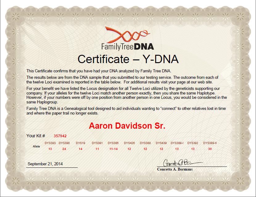 Aaron Davidson Sr Haplogroup