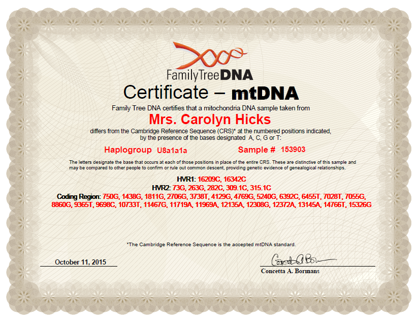 My Full mtDNA Certicate for my Maternal Side!